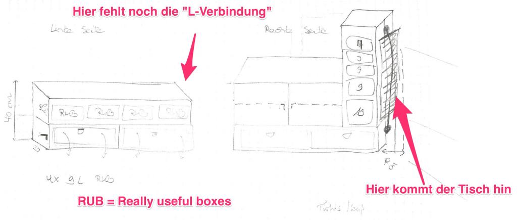 Innenausbau Defender - Skizze1